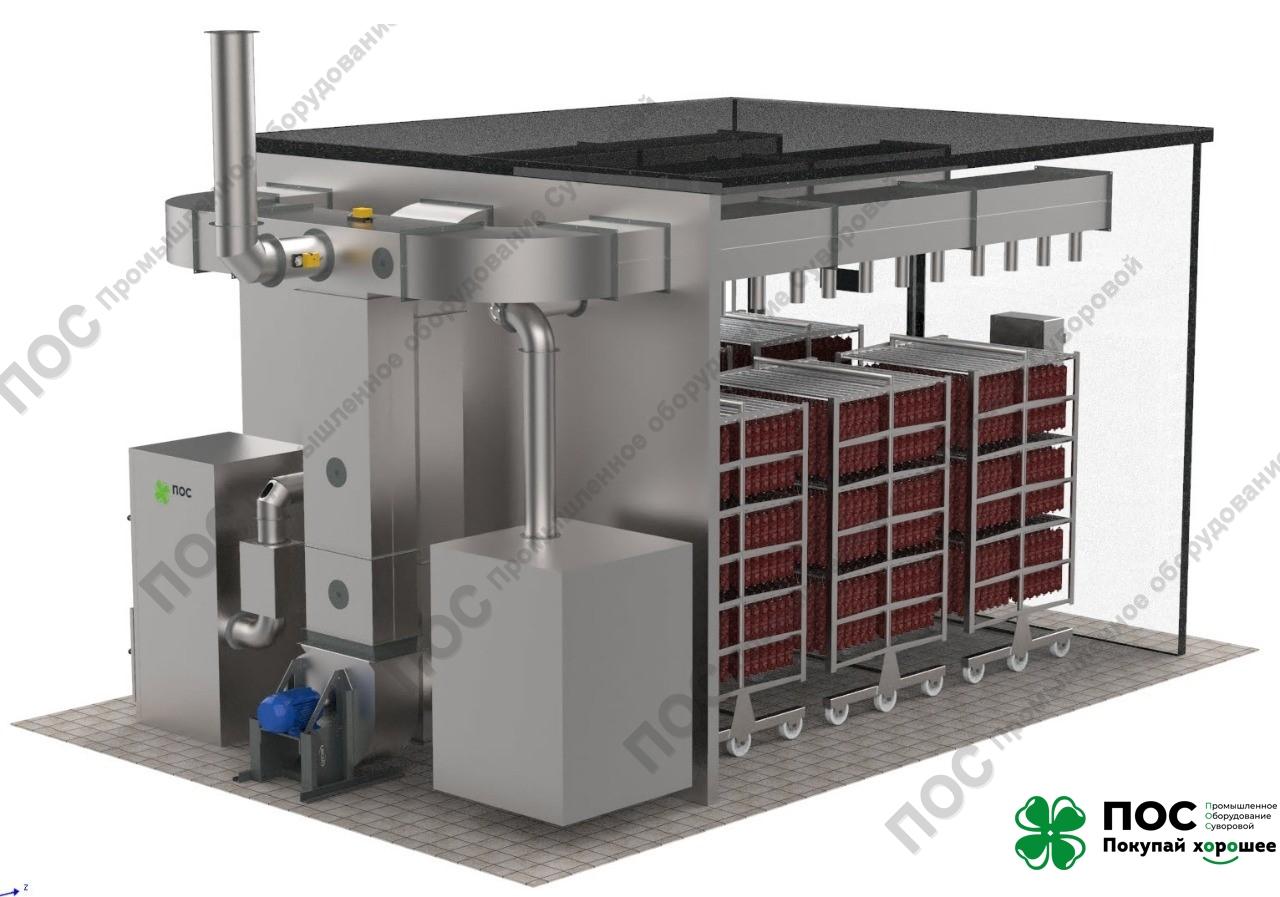 Технология производства сырокопчёных колбас